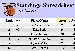 Leapy's Basketball Pool Master 2006